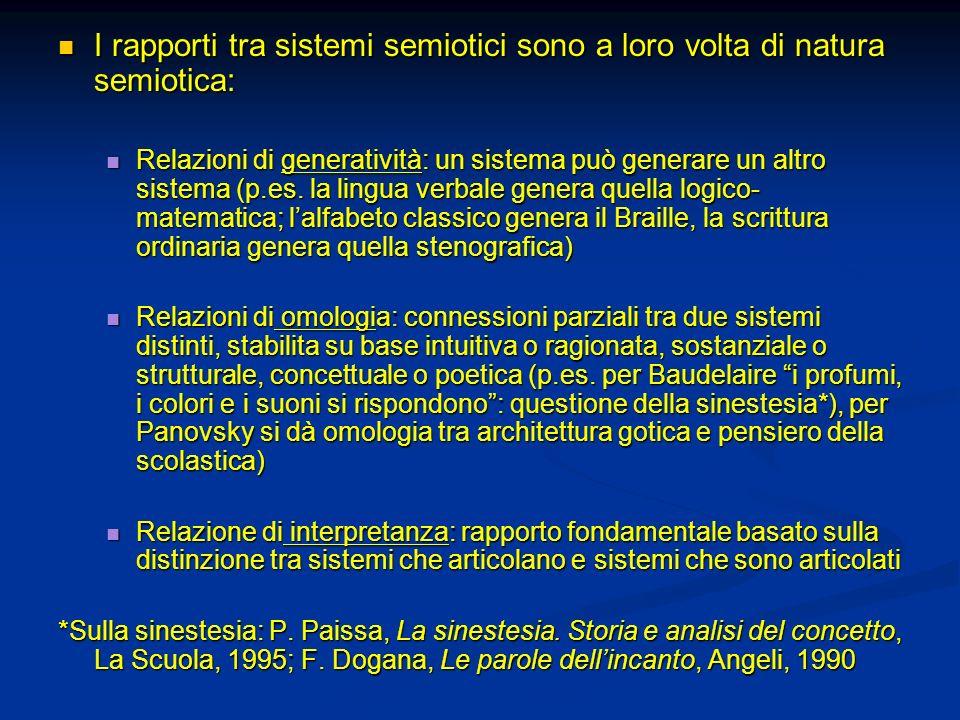 I rapporti tra sistemi semiotici sono a loro volta di natura semiotica: I rapporti tra sistemi semiotici sono a loro volta di natura semiotica: Relazi