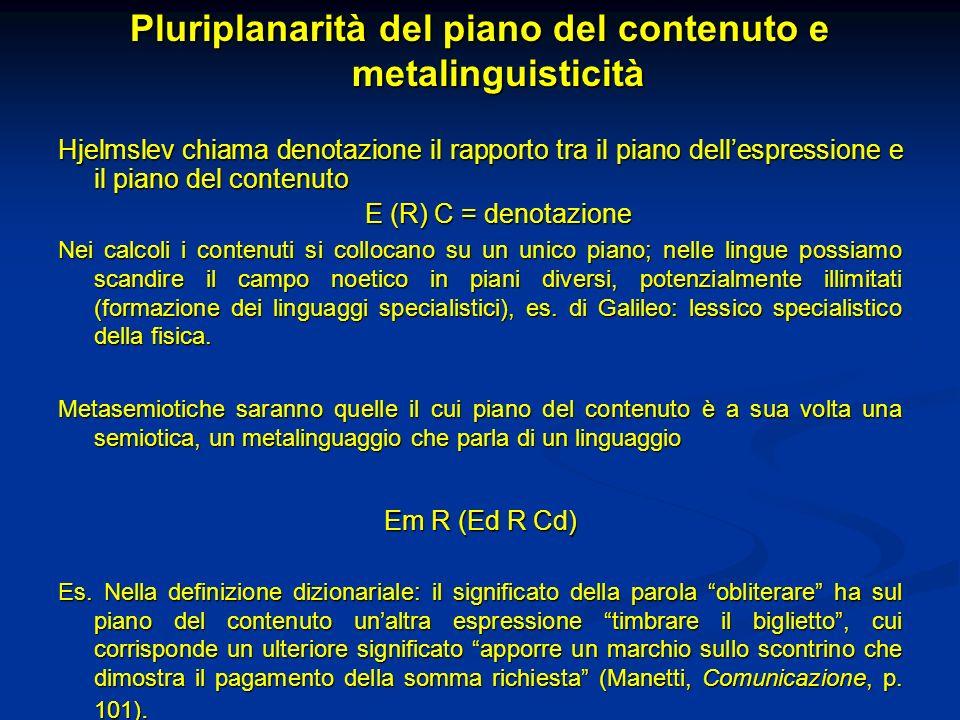 Pluriplanarità del piano del contenuto e metalinguisticità Hjelmslev chiama denotazione il rapporto tra il piano dellespressione e il piano del conten