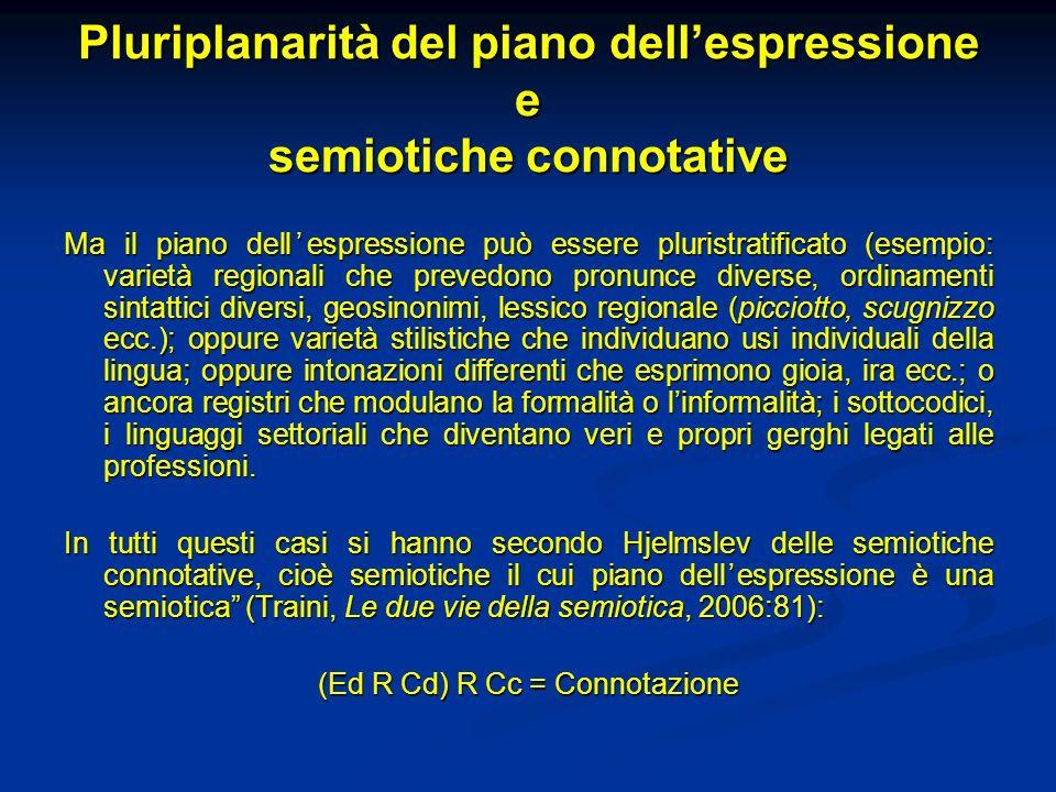Pluriplanarità del piano dellespressione e semiotiche connotative Ma il piano dellespressione può essere pluristratificato (esempio: varietà regionali