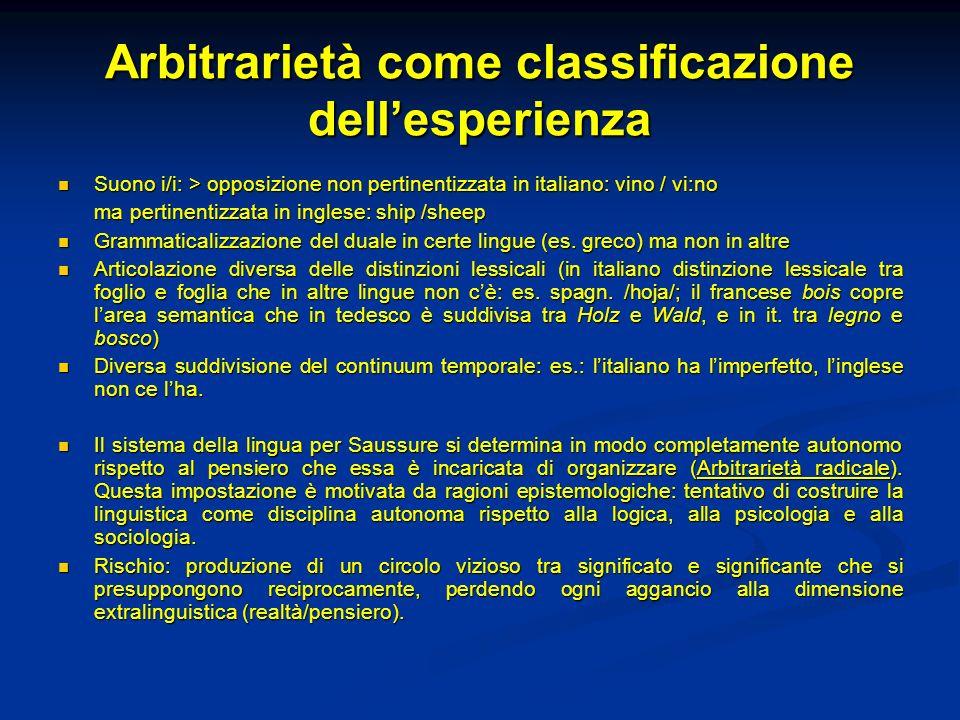 Arbitrarietà come classificazione dellesperienza Suono i/i: > opposizione non pertinentizzata in italiano: vino / vi:no Suono i/i: > opposizione non p