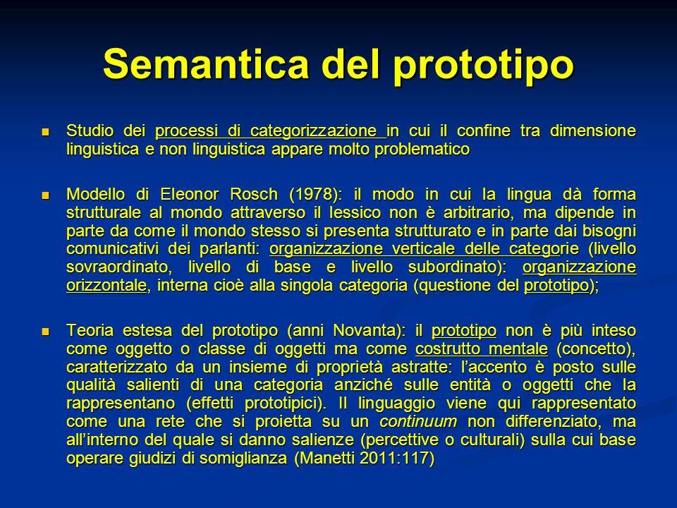 Semantica del prototipo Studio dei processi di categorizzazione in cui il confine tra dimensione linguistica e non linguistica appare molto problemati