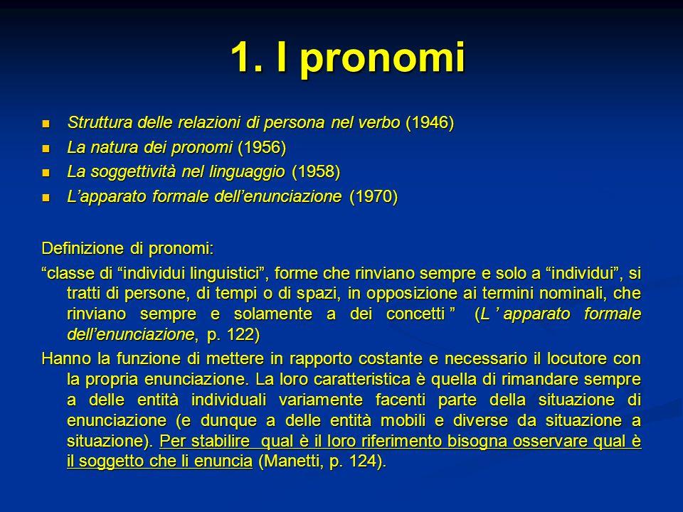 1. I pronomi 1. I pronomi Struttura delle relazioni di persona nel verbo (1946) Struttura delle relazioni di persona nel verbo (1946) La natura dei pr