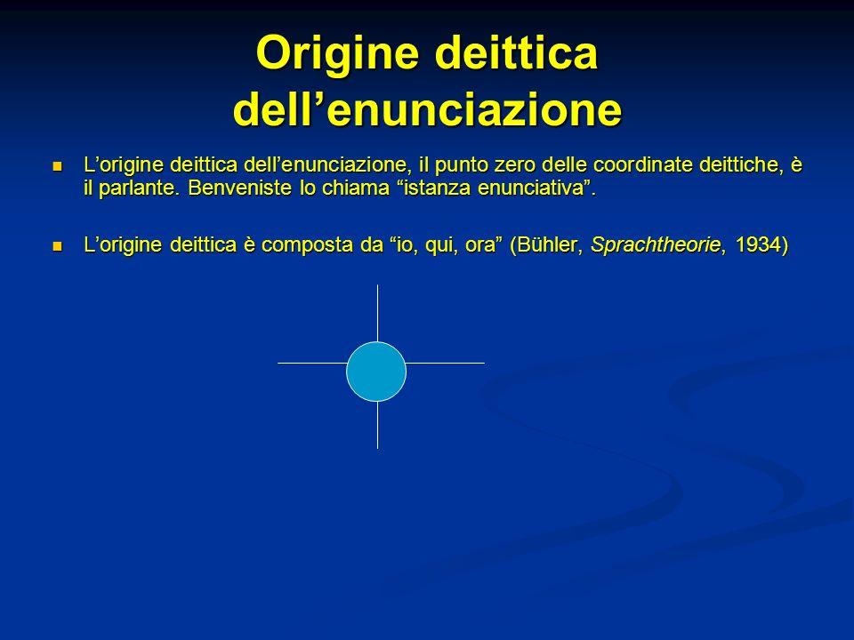 Origine deittica dellenunciazione Lorigine deittica dellenunciazione, il punto zero delle coordinate deittiche, è il parlante. Benveniste lo chiama is