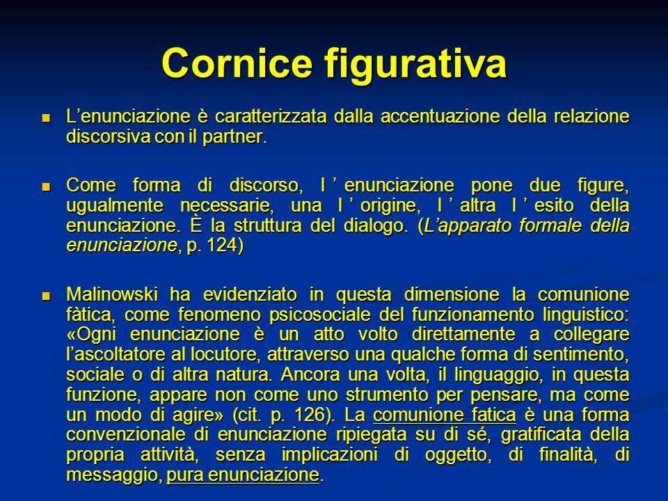 Cornice figurativa Lenunciazione è caratterizzata dalla accentuazione della relazione discorsiva con il partner. Lenunciazione è caratterizzata dalla