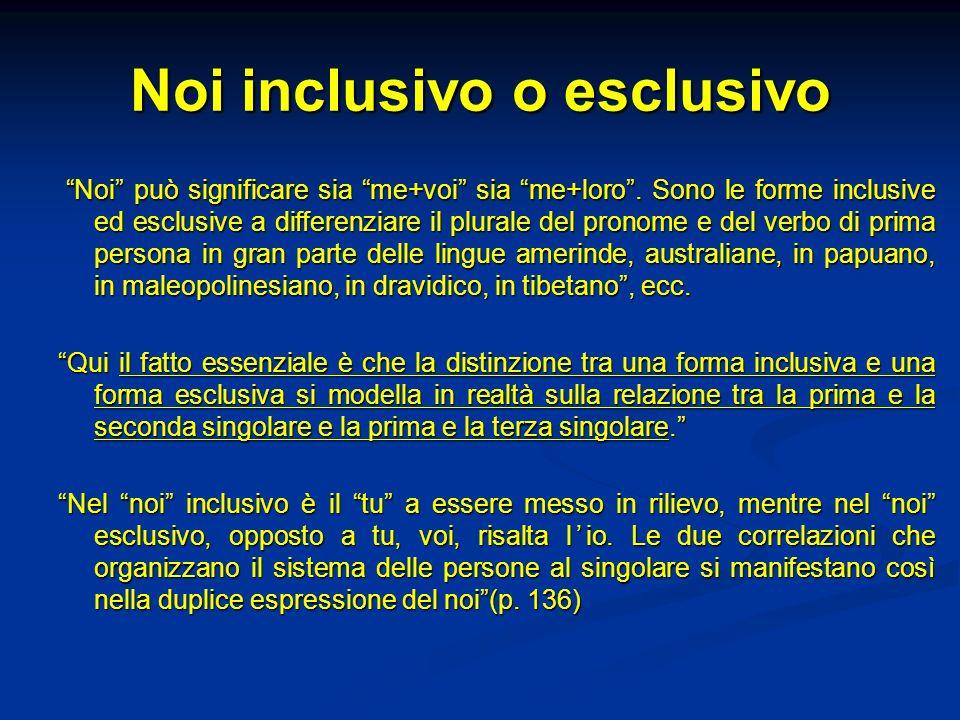 Noi inclusivo o esclusivo Noi può significare sia me+voi sia me+loro. Sono le forme inclusive ed esclusive a differenziare il plurale del pronome e de