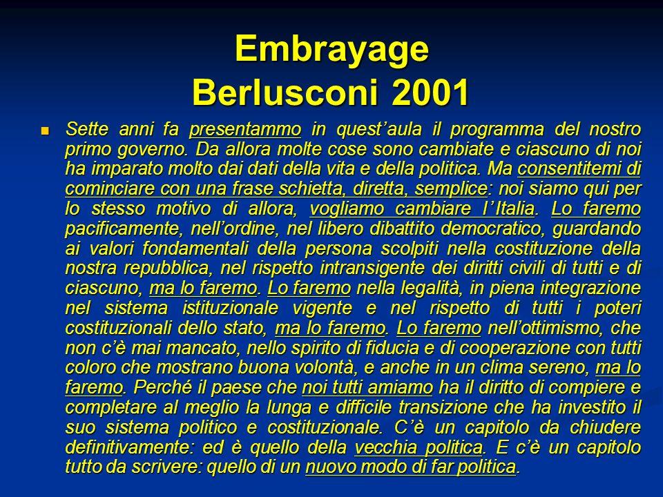 Embrayage Berlusconi 2001 Sette anni fa presentammo in questaula il programma del nostro primo governo. Da allora molte cose sono cambiate e ciascuno
