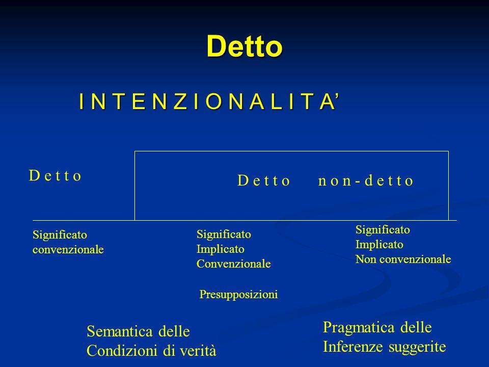Detto I N T E N Z I O N A L I T A Significato convenzionale Significato Implicato Convenzionale Significato Implicato Non convenzionale D e t t o n o