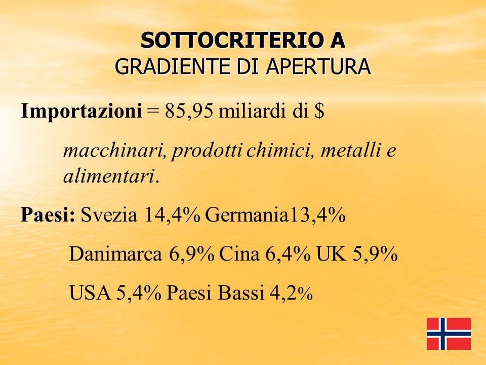 COSTA DAVORIO Servizi: 51,6% Industria: 20,8% Agricoltura: 27,6%