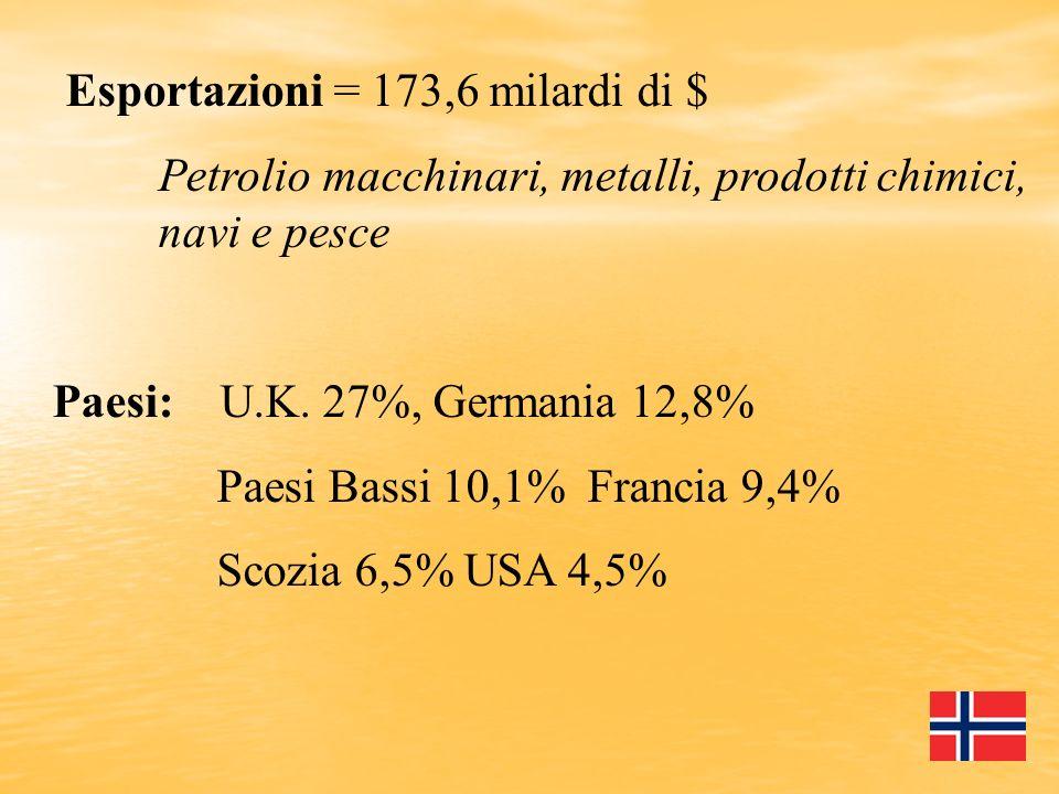 Sottocriterio C LA CULTURA ECONOMICA NORVEGIA : Buona propensione al consumo Alta specializzazione produttiva SISTEMA EUROPEO