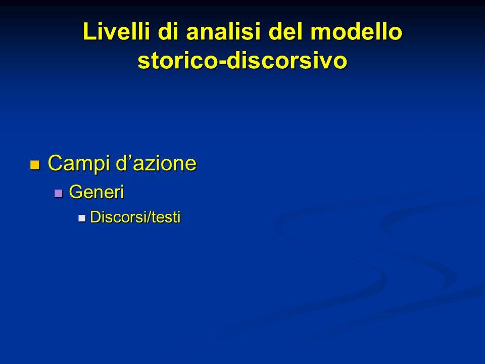 Livelli di analisi del modello storico-discorsivo Campi dazione Campi dazione Generi Generi Discorsi/testi Discorsi/testi