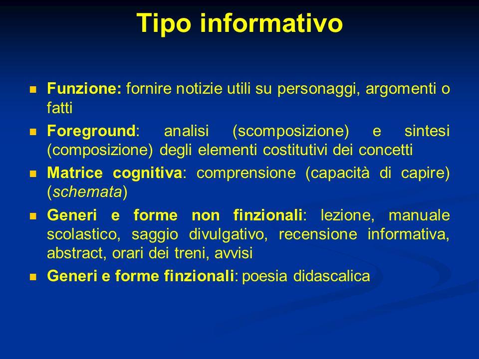 Tipo informativo Funzione: fornire notizie utili su personaggi, argomenti o fatti Foreground: analisi (scomposizione) e sintesi (composizione) degli e