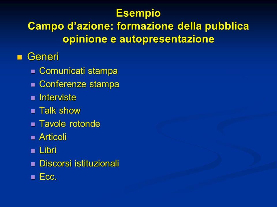 Esempio Campo dazione: formazione della pubblica opinione e autopresentazione Generi Generi Comunicati stampa Comunicati stampa Conferenze stampa Conf