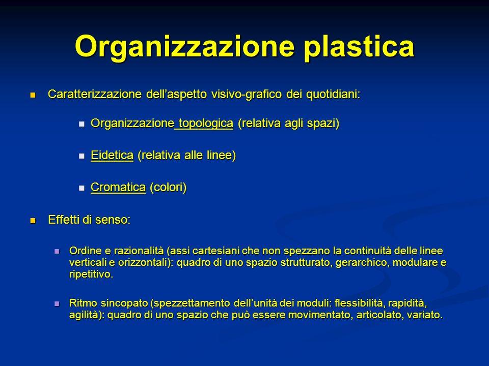Organizzazione plastica Caratterizzazione dellaspetto visivo-grafico dei quotidiani: Caratterizzazione dellaspetto visivo-grafico dei quotidiani: Orga