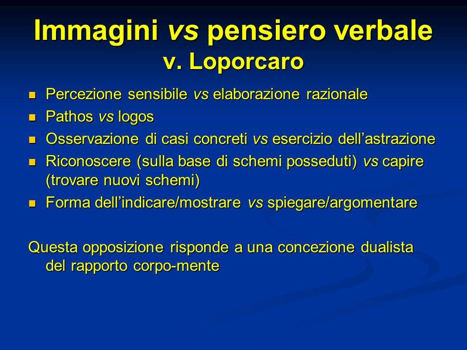Immagini vs pensiero verbale v. Loporcaro Percezione sensibile vs elaborazione razionale Percezione sensibile vs elaborazione razionale Pathos vs logo