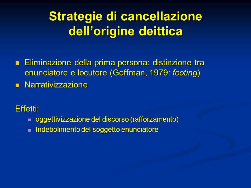 Strategie di cancellazione dellorigine deittica Eliminazione della prima persona: distinzione tra enunciatore e locutore (Goffman, 1979: footing) Elim