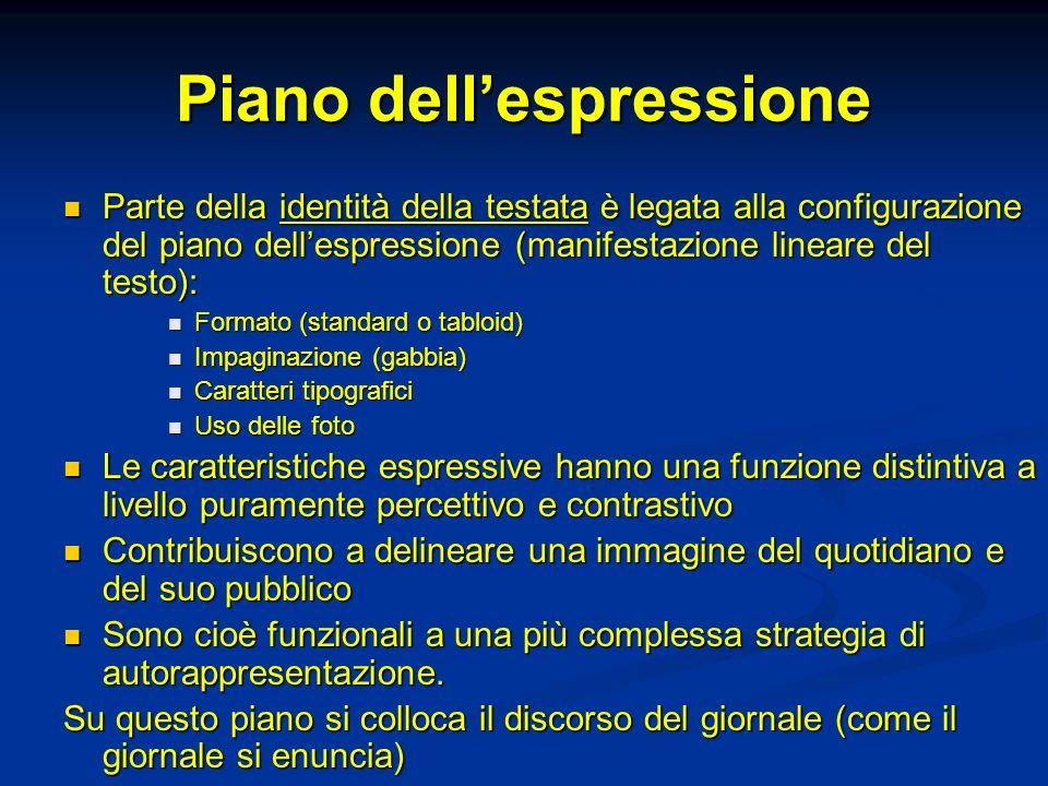 Piano dellespressione Parte della identità della testata è legata alla configurazione del piano dellespressione (manifestazione lineare del testo): Pa