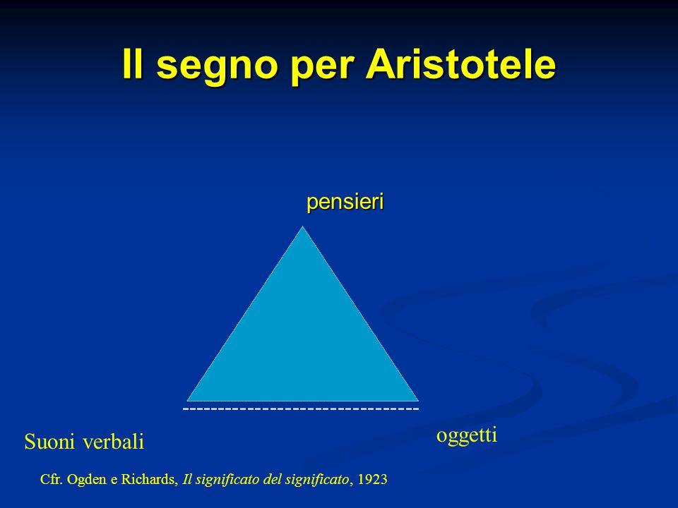 Il segno per Aristotele pensieri oggetti Suoni verbali Cfr. Ogden e Richards, Il significato del significato, 1923 --------------------------------