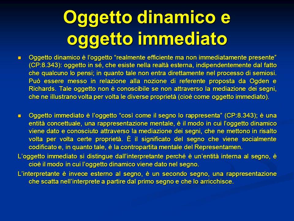 Oggetto dinamico e oggetto immediato Oggetto dinamico è loggetto realmente efficiente ma non immediatamente presente (CP:8.343): oggetto in sé, che es