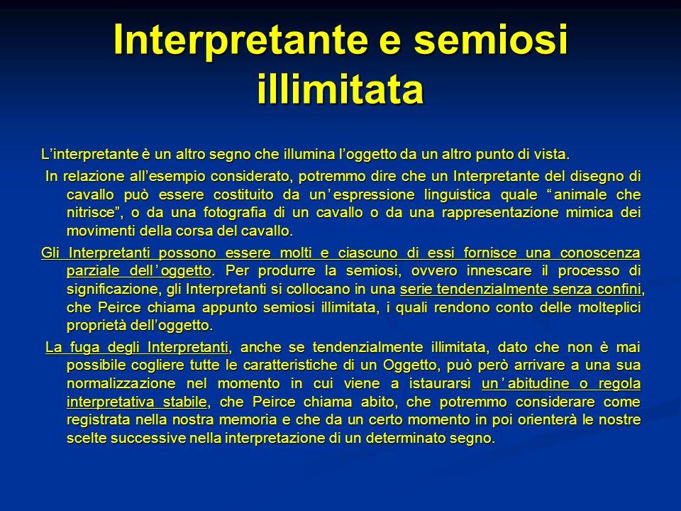 Interpretante e semiosi illimitata Linterpretante è un altro segno che illumina loggetto da un altro punto di vista. In relazione allesempio considera