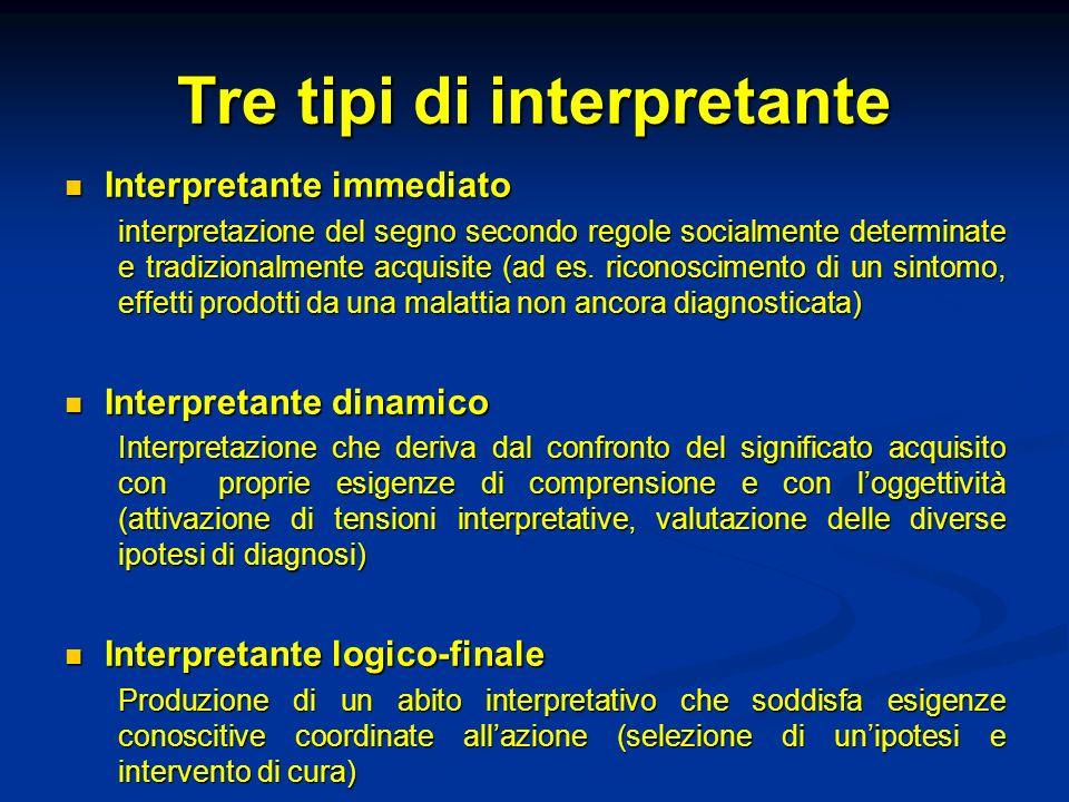 Tre tipi di interpretante Interpretante immediato Interpretante immediato interpretazione del segno secondo regole socialmente determinate e tradizion