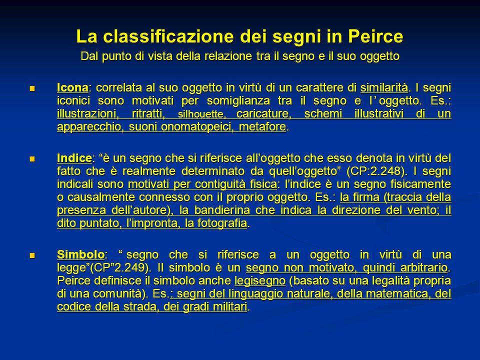 La classificazione dei segni in Peirce Dal punto di vista della relazione tra il segno e il suo oggetto Icona: correlata al suo oggetto in virtù di un