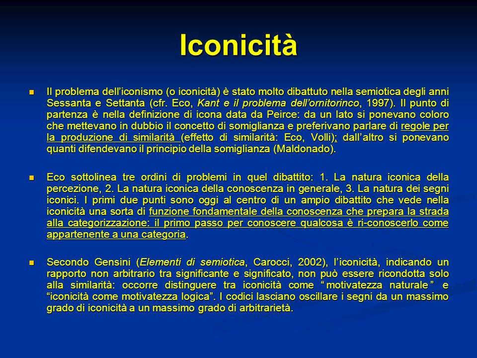 Iconicità Il problema delliconismo (o iconicità) è stato molto dibattuto nella semiotica degli anni Sessanta e Settanta (cfr. Eco, Kant e il problema