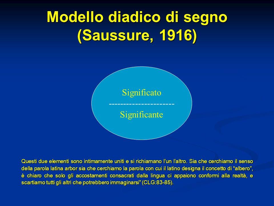 Modello diadico di segno (Saussure, 1916) Significato ---------------------- Significante Questi due elementi sono intimamente uniti e si richiamano l
