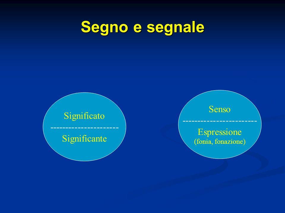 Segno e segnale Significato ---------------------- Significante Senso ------------------------ Espressione (fonia, fonazione)