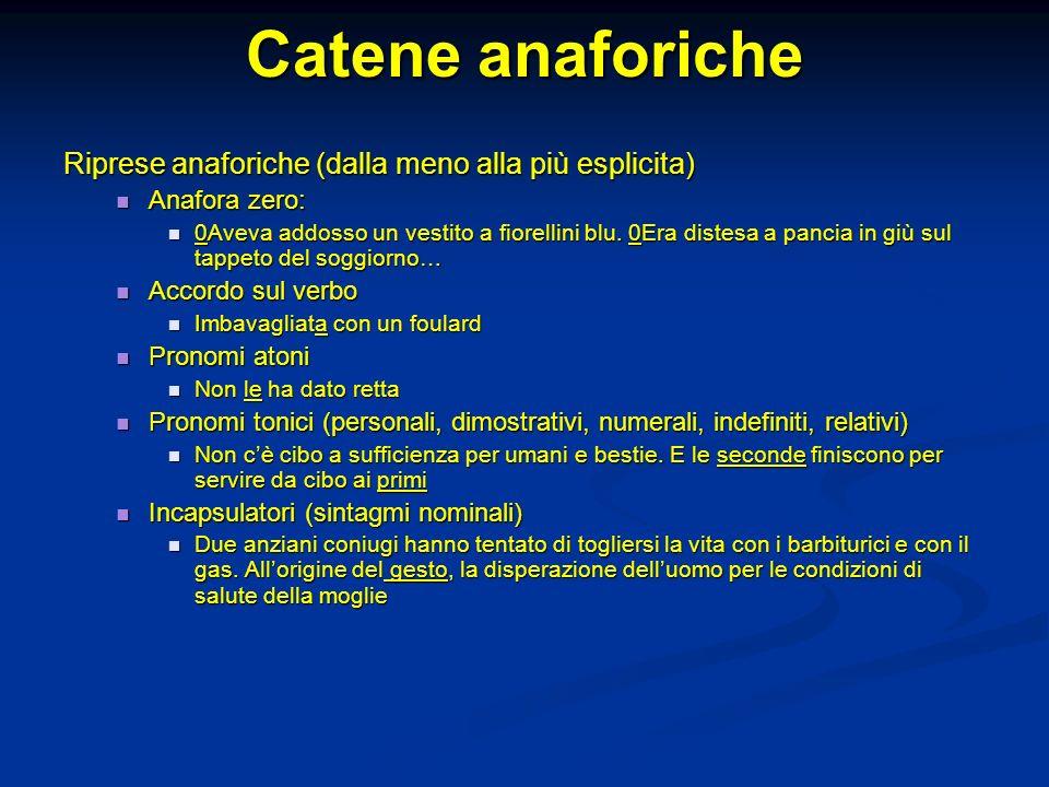 Catene anaforiche Riprese anaforiche (dalla meno alla più esplicita) Anafora zero: Anafora zero: 0Aveva addosso un vestito a fiorellini blu. 0Era dist