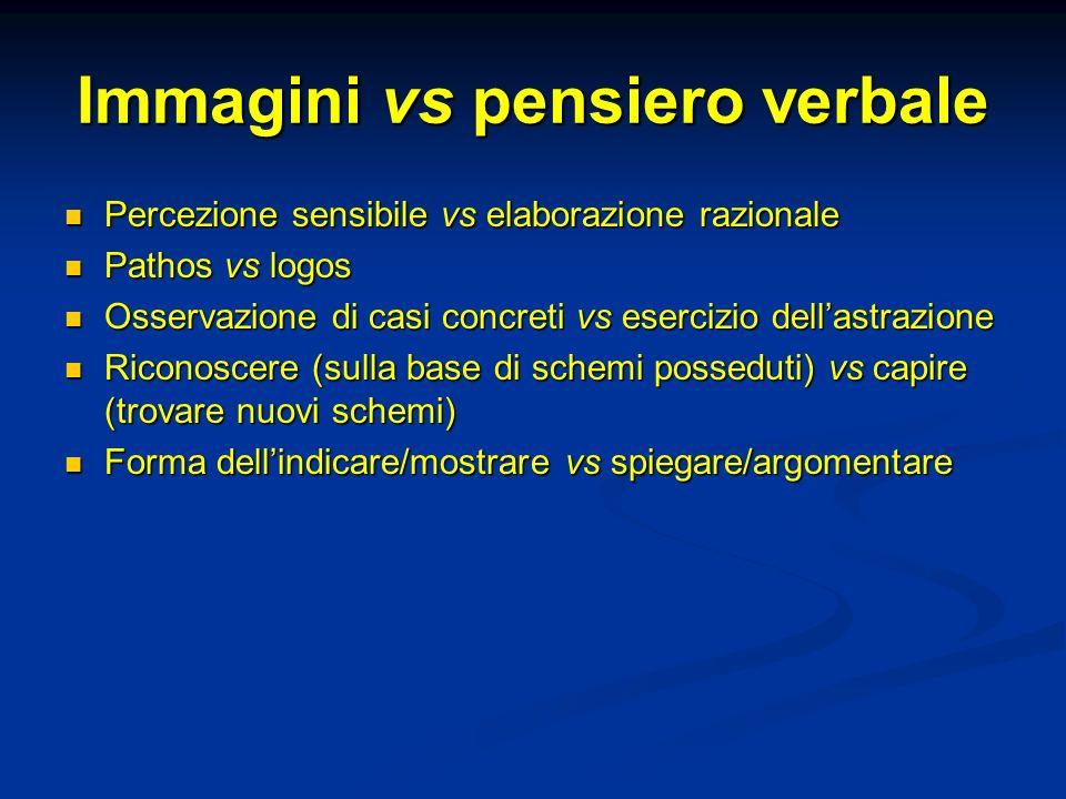 Immagini vs pensiero verbale Percezione sensibile vs elaborazione razionale Percezione sensibile vs elaborazione razionale Pathos vs logos Pathos vs l