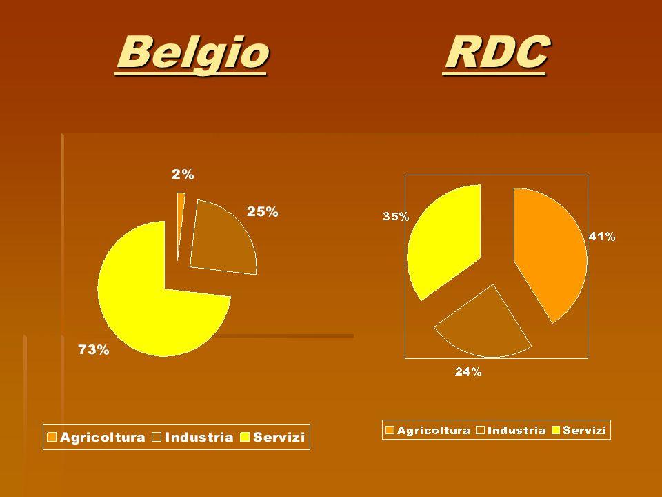Belgio RDC Belgio RDC