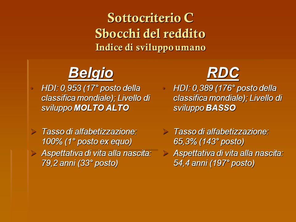 Sottocriterio C Sbocchi del reddito Indice di sviluppo umano Belgio HDI: 0,953 (17° posto della classifica mondiale); Livello di sviluppo MOLTO ALTOHD