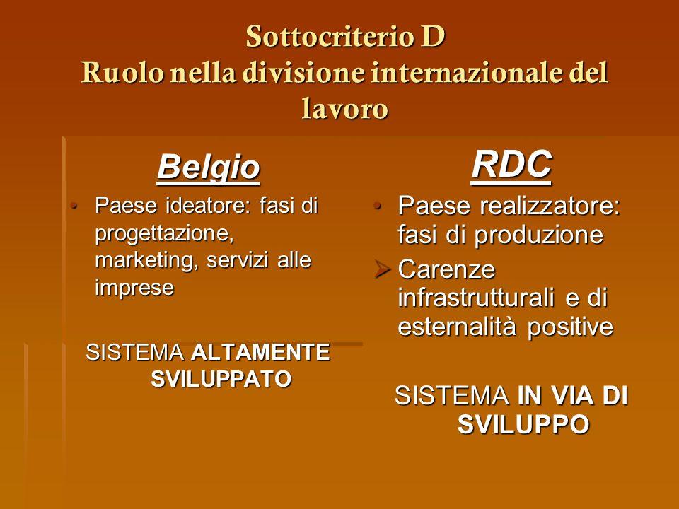 Sottocriterio D Ruolo nella divisione internazionale del lavoro Belgio Paese ideatore: fasi di progettazione, marketing, servizi alle impresePaese ide