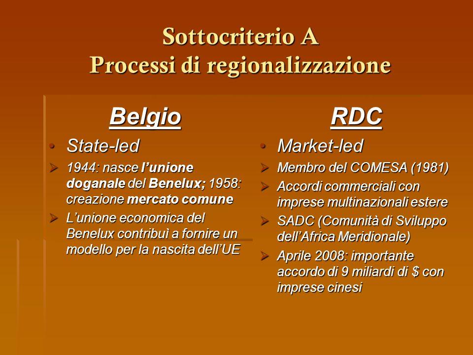 Sottocriterio A Processi di regionalizzazione Belgio State-ledState-led 1944: nasce lunione doganale del Benelux; 1958: creazione mercato comune 1944: