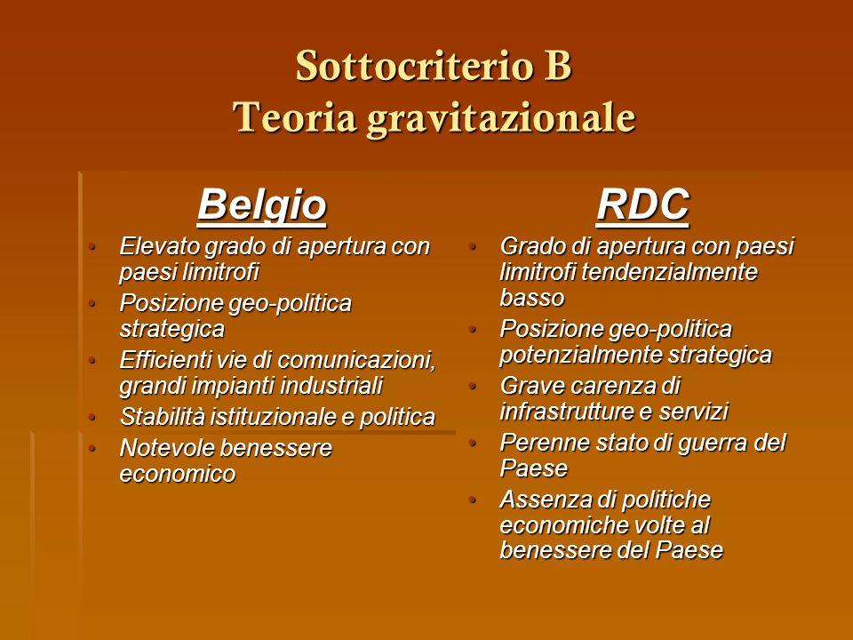 Sottocriterio B Teoria gravitazionale Belgio Elevato grado di apertura con paesi limitrofiElevato grado di apertura con paesi limitrofi Posizione geo-