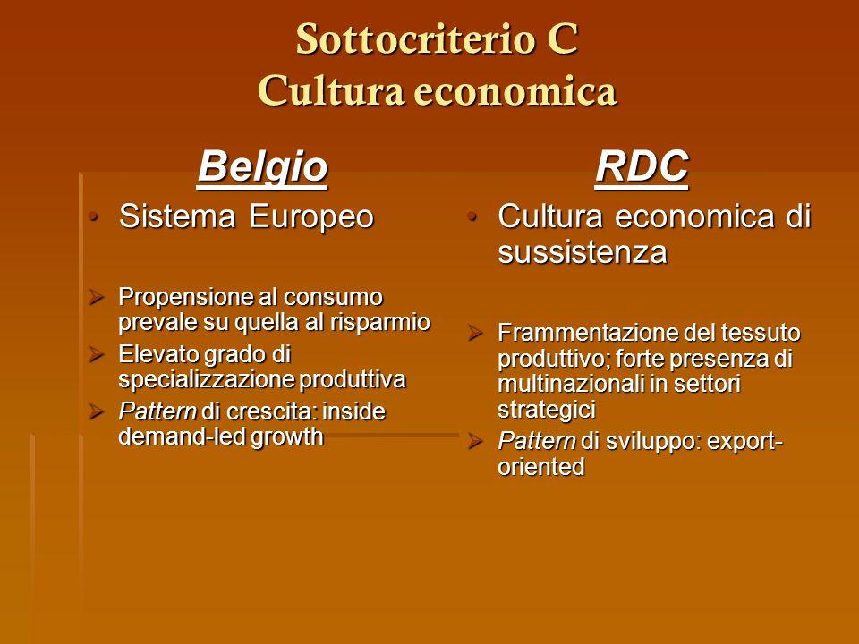 Sottocriterio C Cultura economica Belgio Sistema EuropeoSistema Europeo Propensione al consumo prevale su quella al risparmio Propensione al consumo p