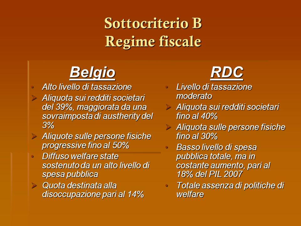 Sottocriterio B Regime fiscale Belgio Alto livello di tassazioneAlto livello di tassazione Aliquota sui redditi societari del 39%, maggiorata da una s