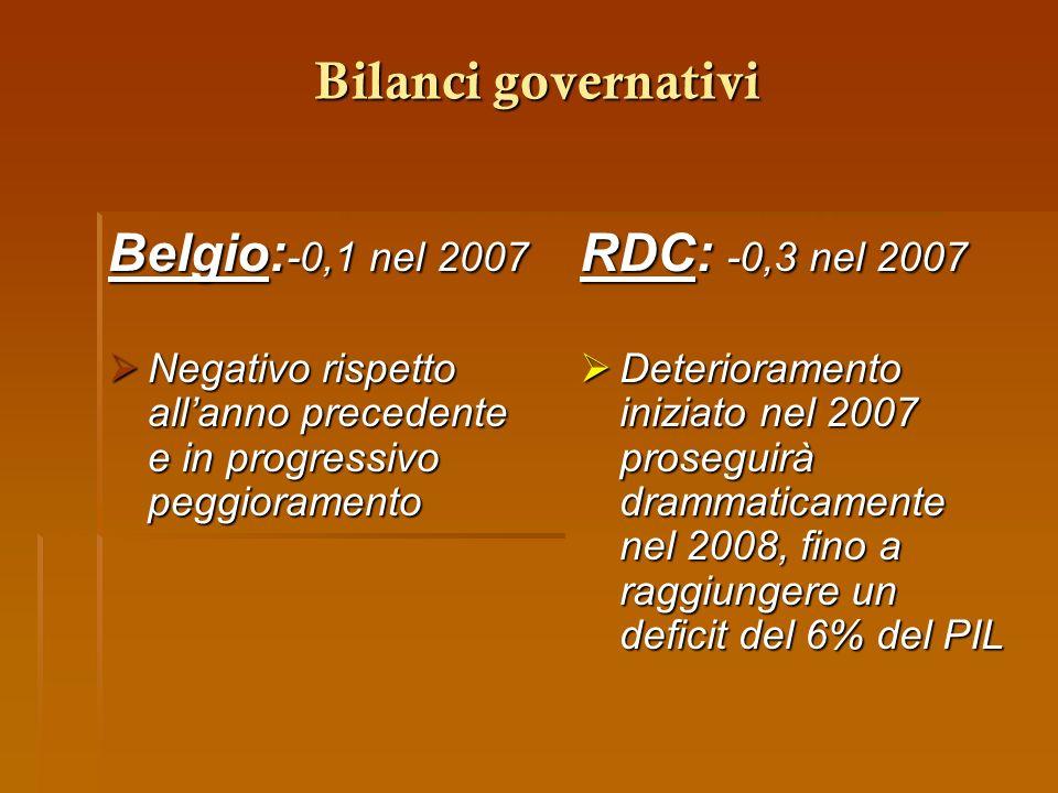 Bilanci governativi Belgio: -0,1 nel 2007 Negativo rispetto allanno precedente e in progressivo peggioramento Negativo rispetto allanno precedente e i