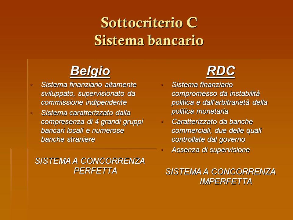 Sottocriterio C Sistema bancario Belgio Sistema finanziario altamente sviluppato, supervisionato da commissione indipendenteSistema finanziario altame