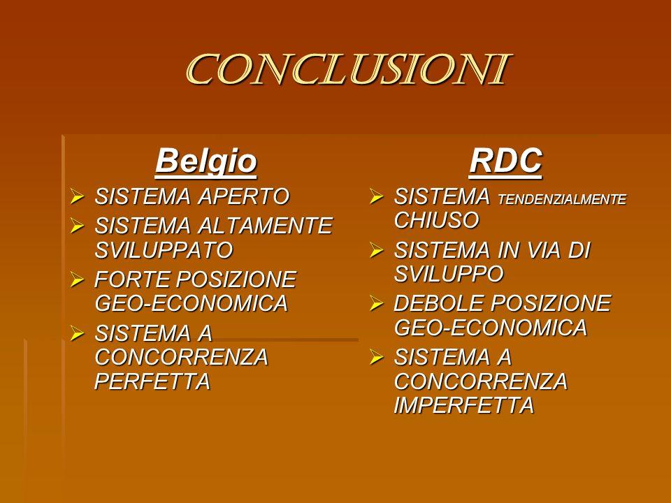 Conclusioni Belgio SISTEMA APERTO SISTEMA APERTO SISTEMA ALTAMENTE SVILUPPATO SISTEMA ALTAMENTE SVILUPPATO FORTE POSIZIONE GEO-ECONOMICA FORTE POSIZIO