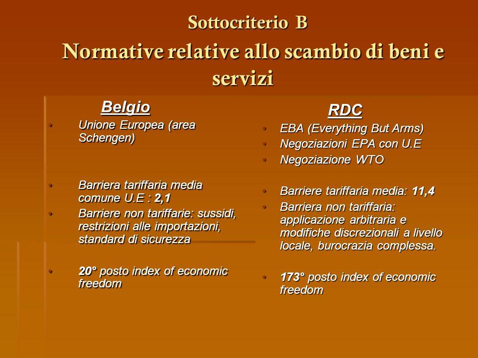 Sottocriterio B Normative relative allo scambio di beni e servizi Sottocriterio B Normative relative allo scambio di beni e servizi Belgio Belgio Unio