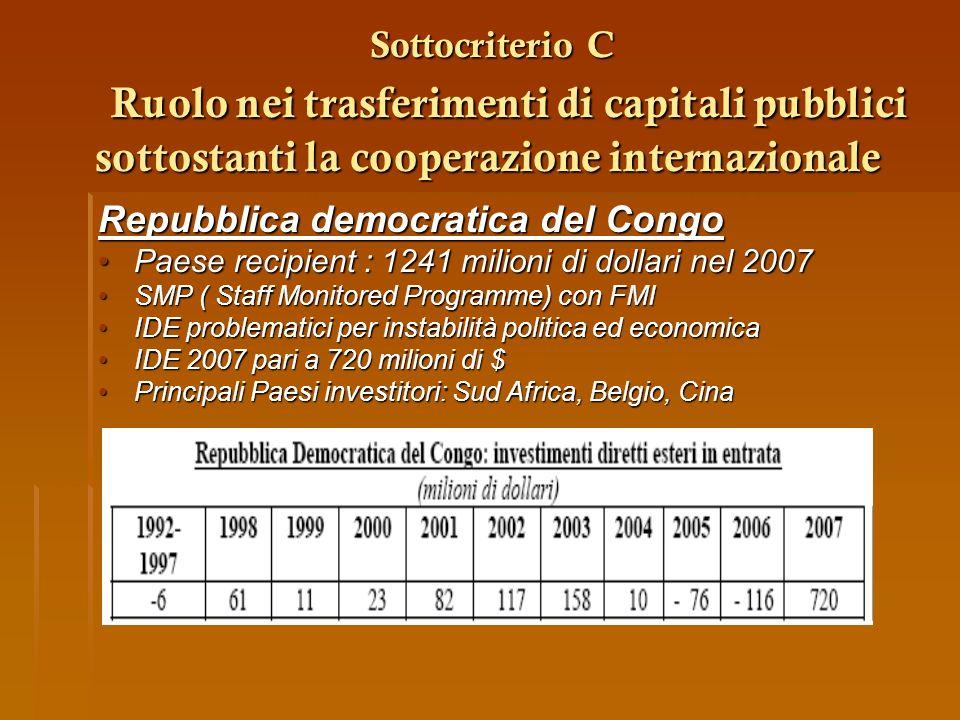 Sottocriterio C Ruolo nei trasferimenti di capitali pubblici sottostanti la cooperazione internazionale Sottocriterio C Ruolo nei trasferimenti di cap