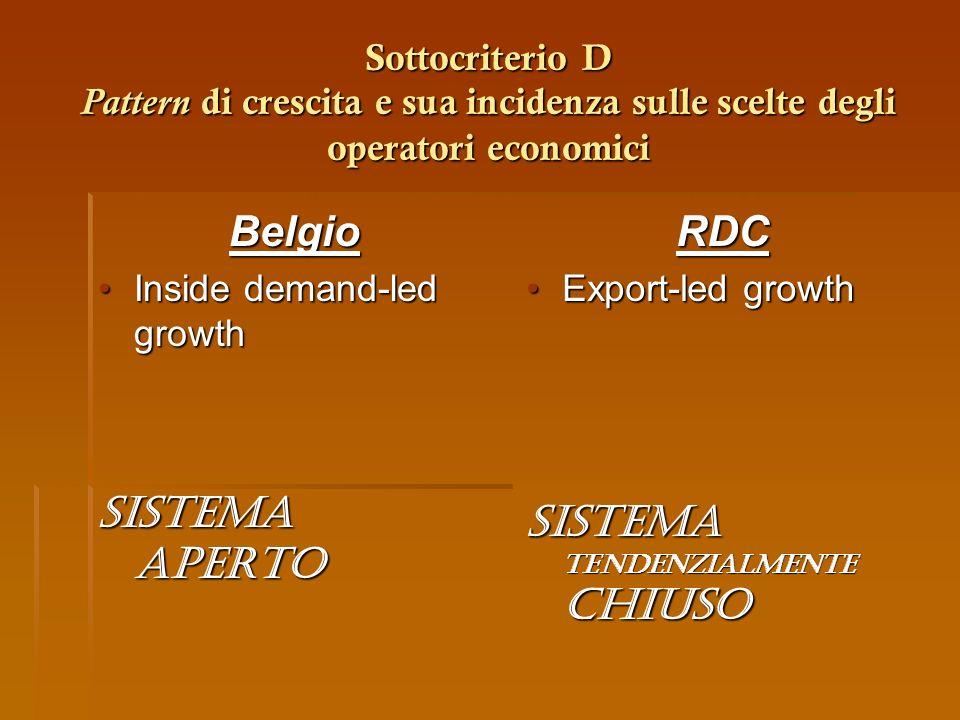 Sottocriterio D Pattern di crescita e sua incidenza sulle scelte degli operatori economici Belgio Inside demand-led growthInside demand-led growth SIS