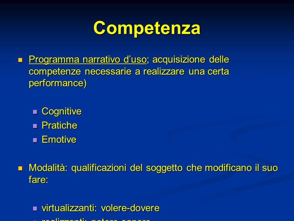 Competenza Programma narrativo duso; acquisizione delle competenze necessarie a realizzare una certa performance) Programma narrativo duso; acquisizio