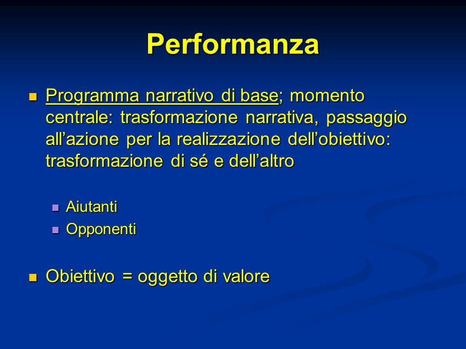 Performanza Programma narrativo di base; momento centrale: trasformazione narrativa, passaggio allazione per la realizzazione dellobiettivo: trasforma