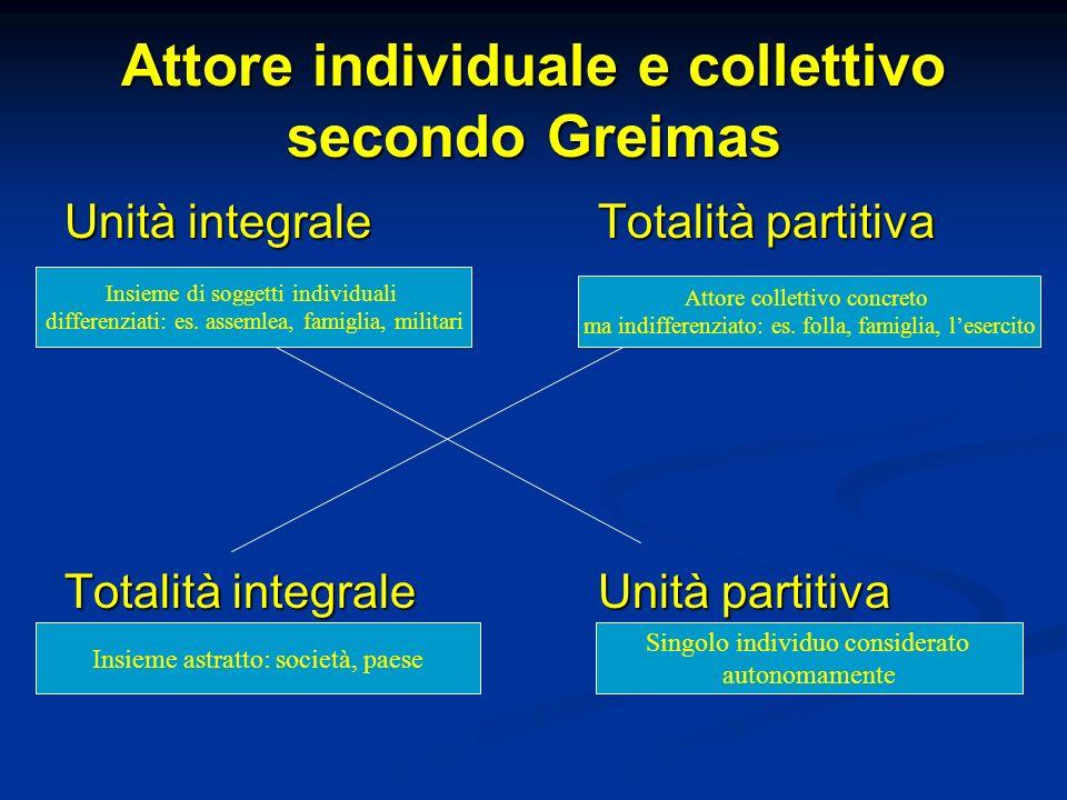 Attore individuale e collettivo secondo Greimas Unità integraleTotalità partitiva Totalità integraleUnità partitiva Insieme di soggetti individuali di