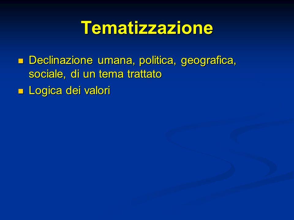 Tematizzazione Declinazione umana, politica, geografica, sociale, di un tema trattato Declinazione umana, politica, geografica, sociale, di un tema tr
