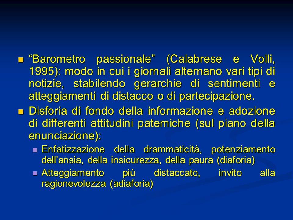 Barometro passionale (Calabrese e Volli, 1995): modo in cui i giornali alternano vari tipi di notizie, stabilendo gerarchie di sentimenti e atteggiame