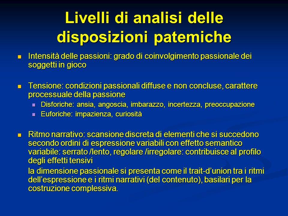 Livelli di analisi delle disposizioni patemiche Intensità delle passioni: grado di coinvolgimento passionale dei soggetti in gioco Intensità delle pas