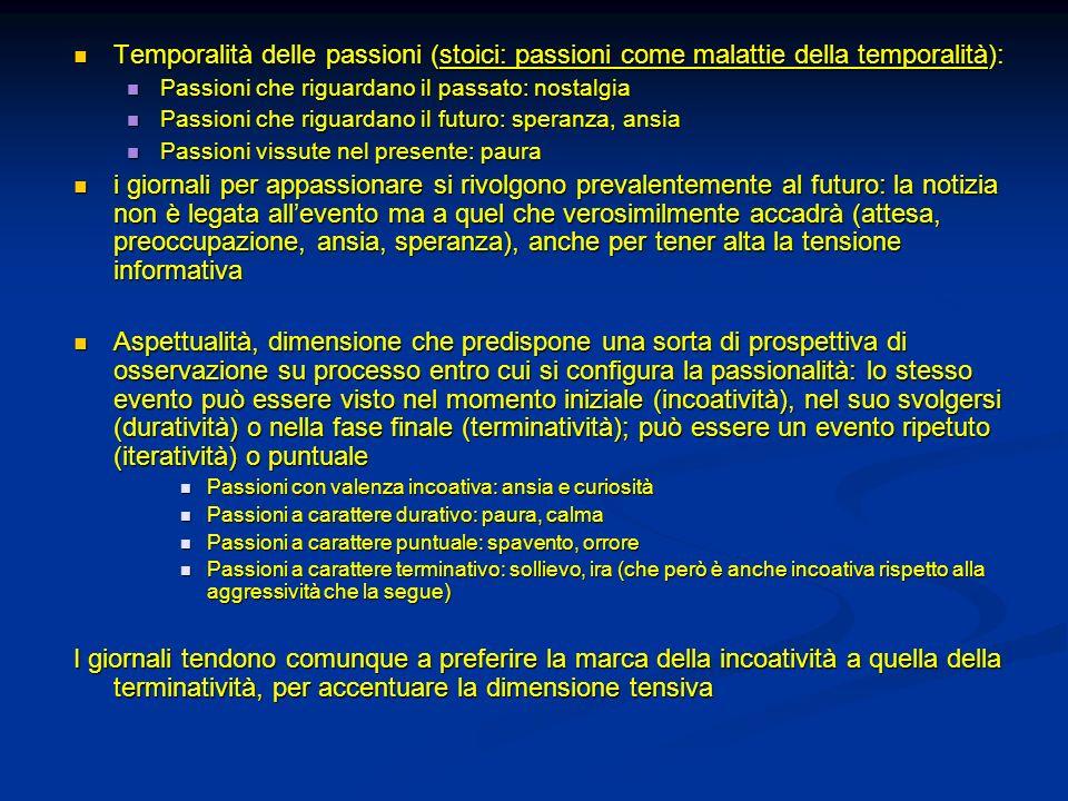 Temporalità delle passioni (stoici: passioni come malattie della temporalità): Temporalità delle passioni (stoici: passioni come malattie della tempor